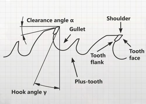 tooth geometry graphic